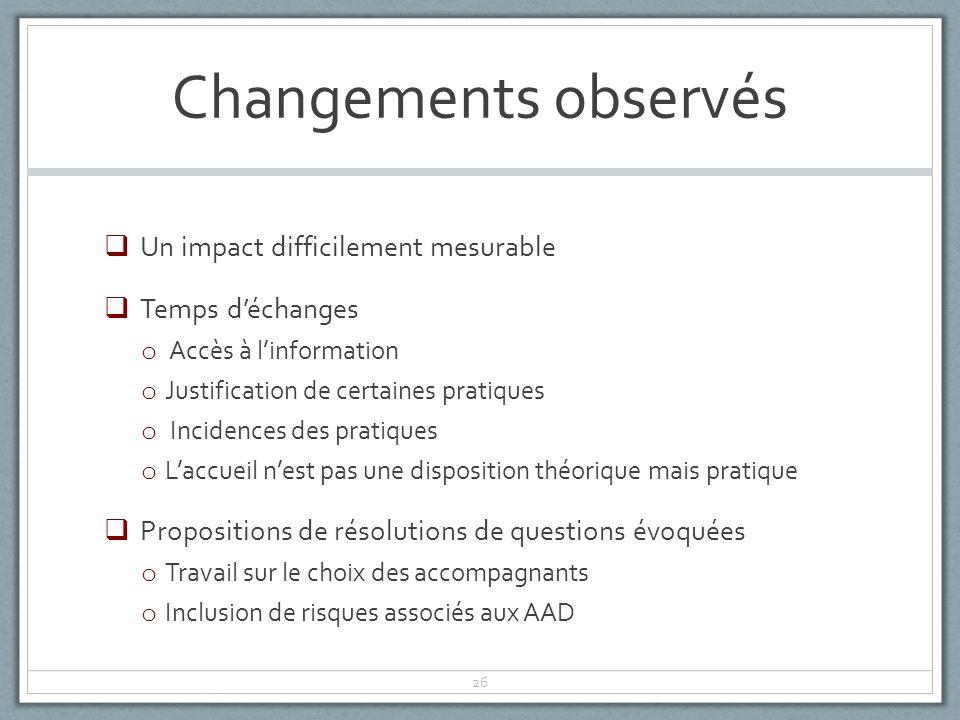 Changements observés Un impact difficilement mesurable
