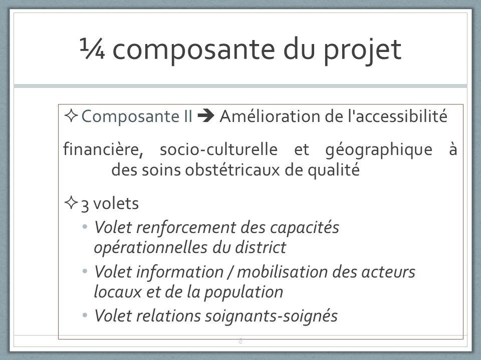 ¼ composante du projet Composante II  Amélioration de l accessibilité