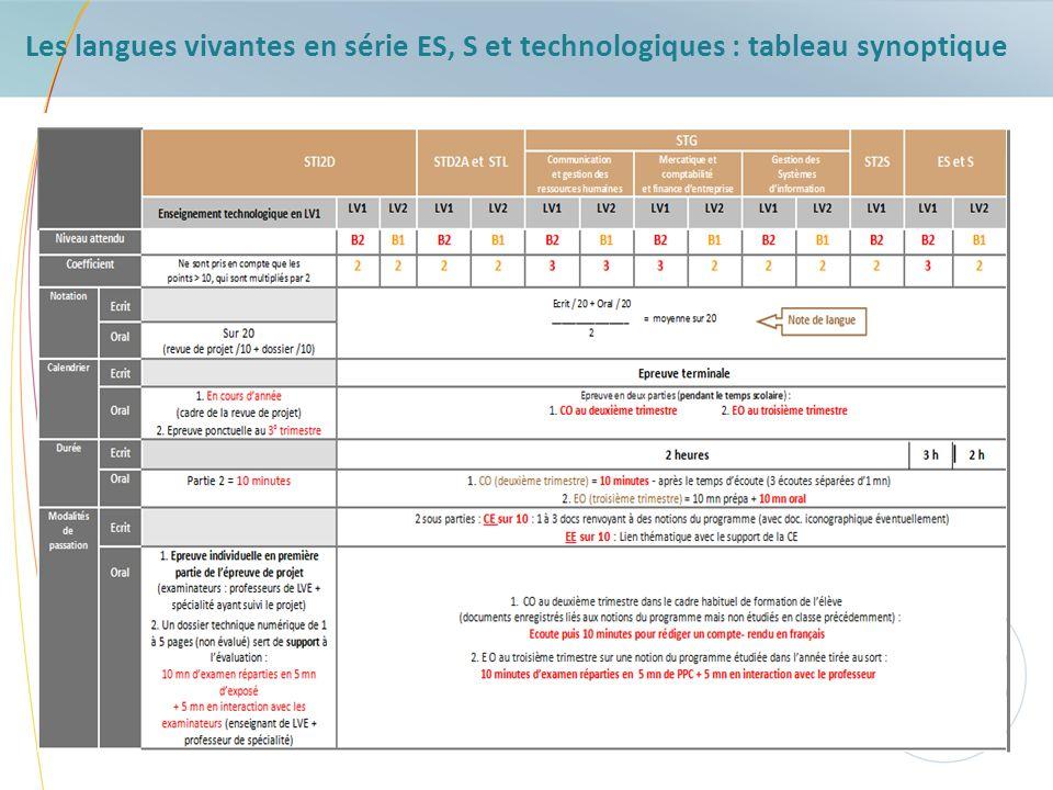 Les langues vivantes en série ES, S et technologiques : tableau synoptique