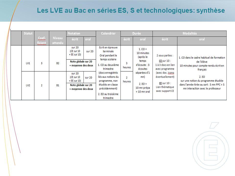 Les LVE au Bac en séries ES, S et technologiques: synthèse