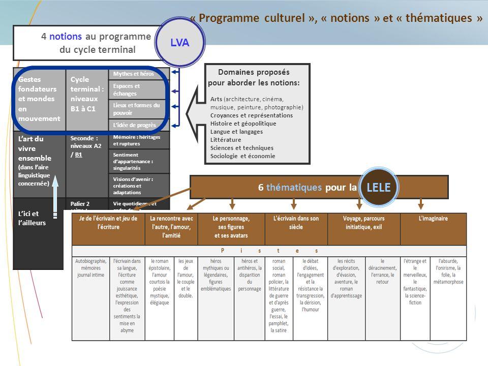 LELE « Programme culturel », « notions » et « thématiques »