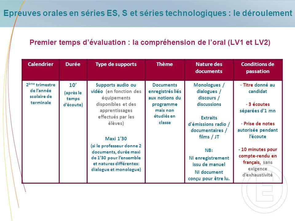 Epreuves orales en séries ES, S et séries technologiques : le déroulement