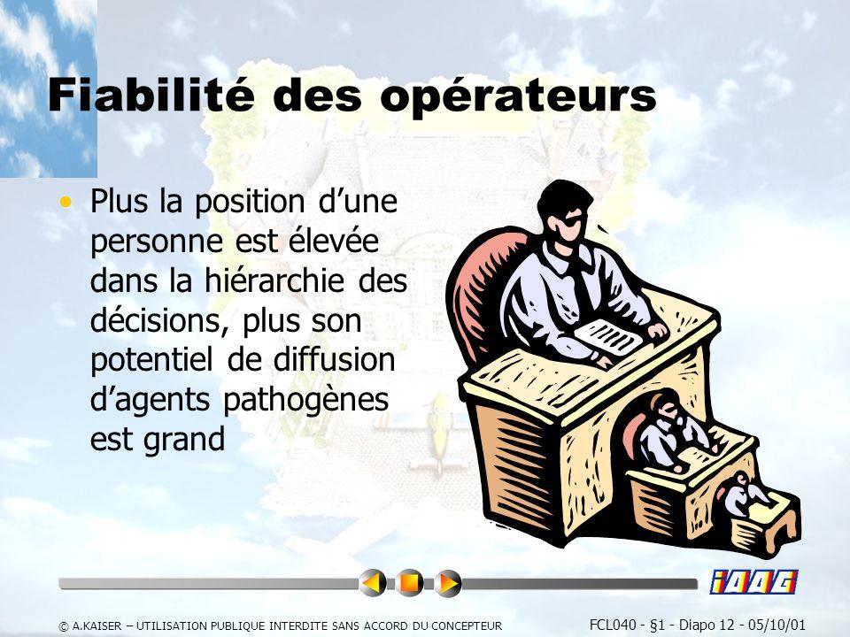 Fiabilité des opérateurs