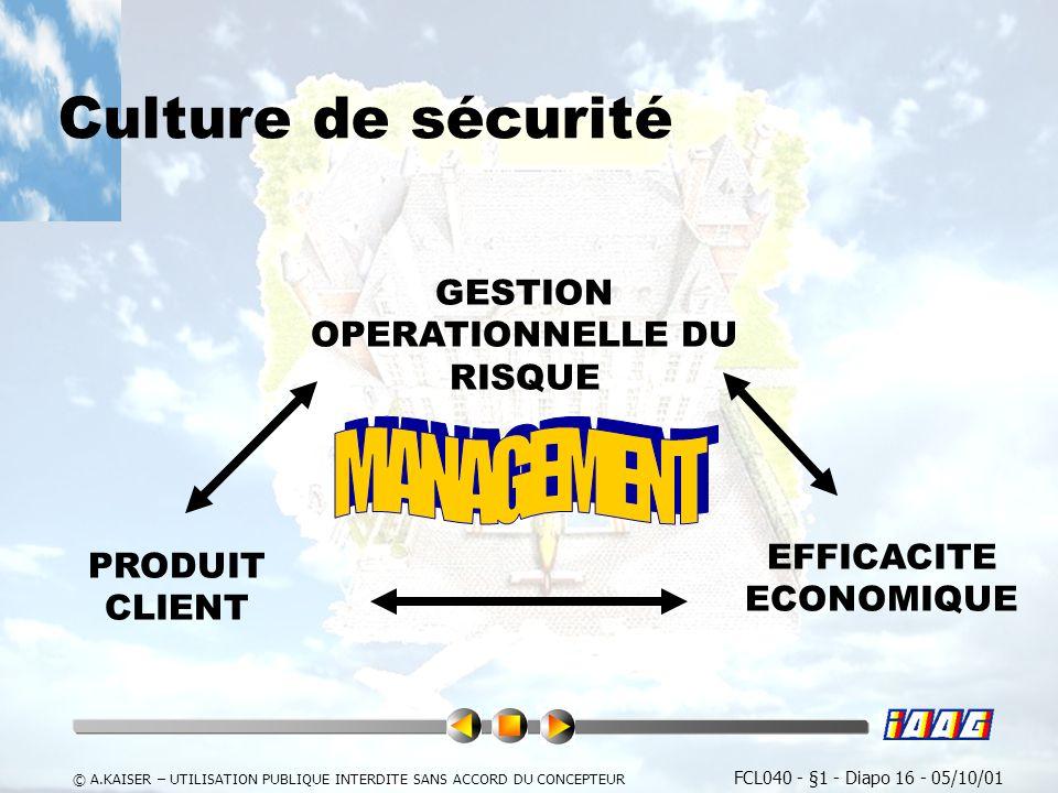 MANAGEMENT Culture de sécurité GESTION OPERATIONNELLE DU RISQUE