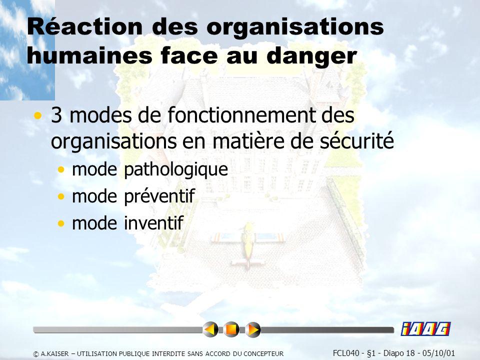 Réaction des organisations humaines face au danger