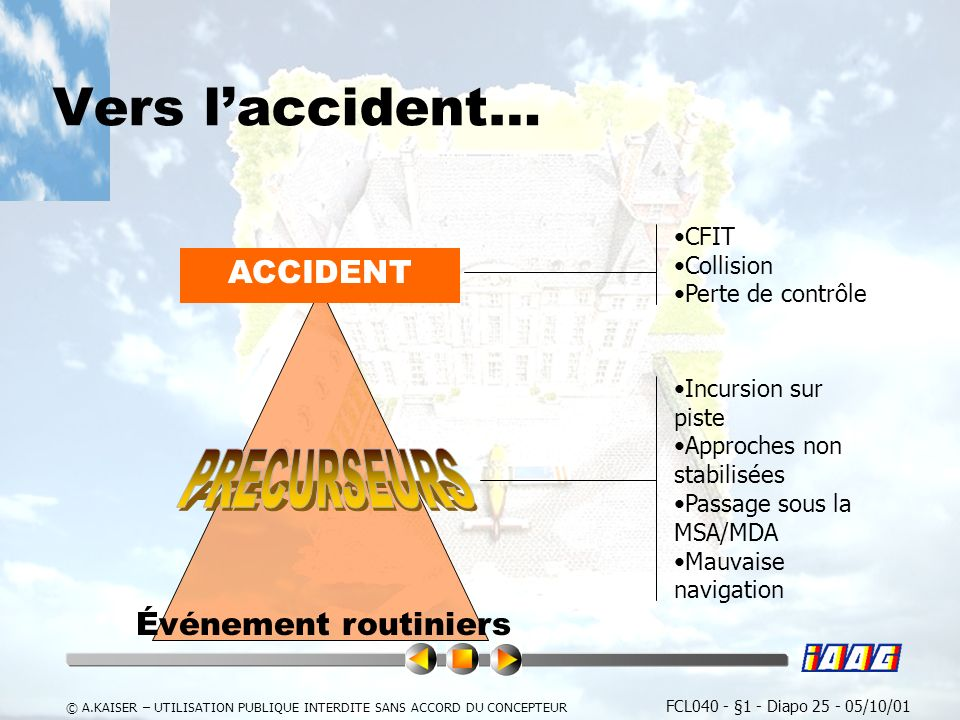 Vers l'accident… PRECURSEURS ACCIDENT Événement routiniers CFIT
