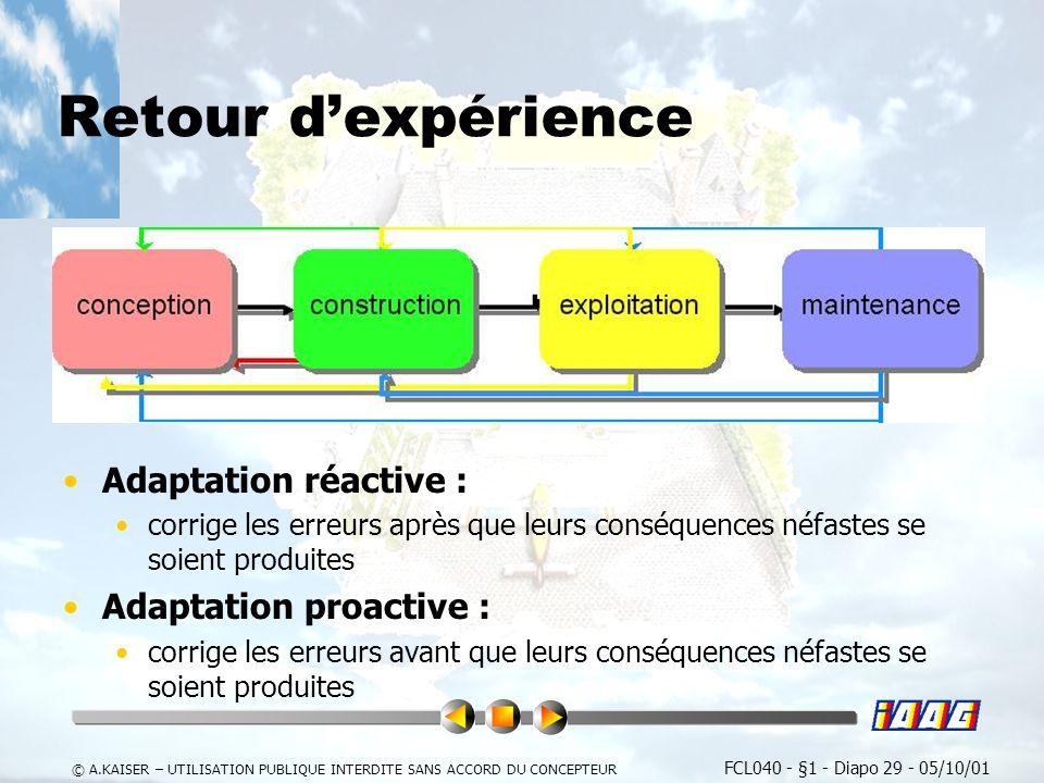 Retour d'expérience Adaptation réactive : Adaptation proactive :