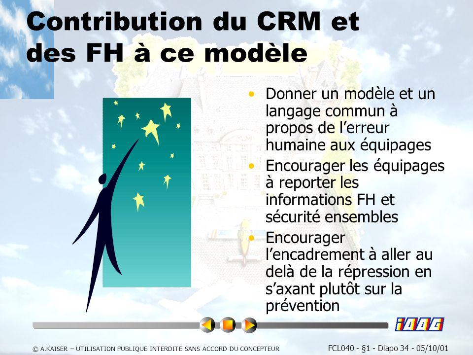 Contribution du CRM et des FH à ce modèle