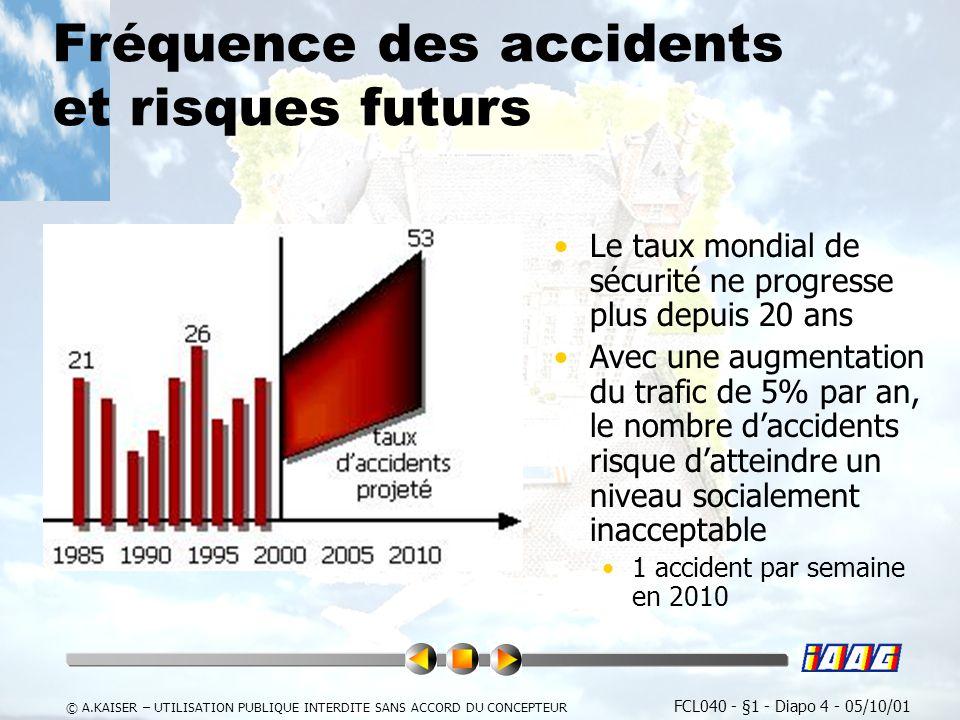 Fréquence des accidents et risques futurs