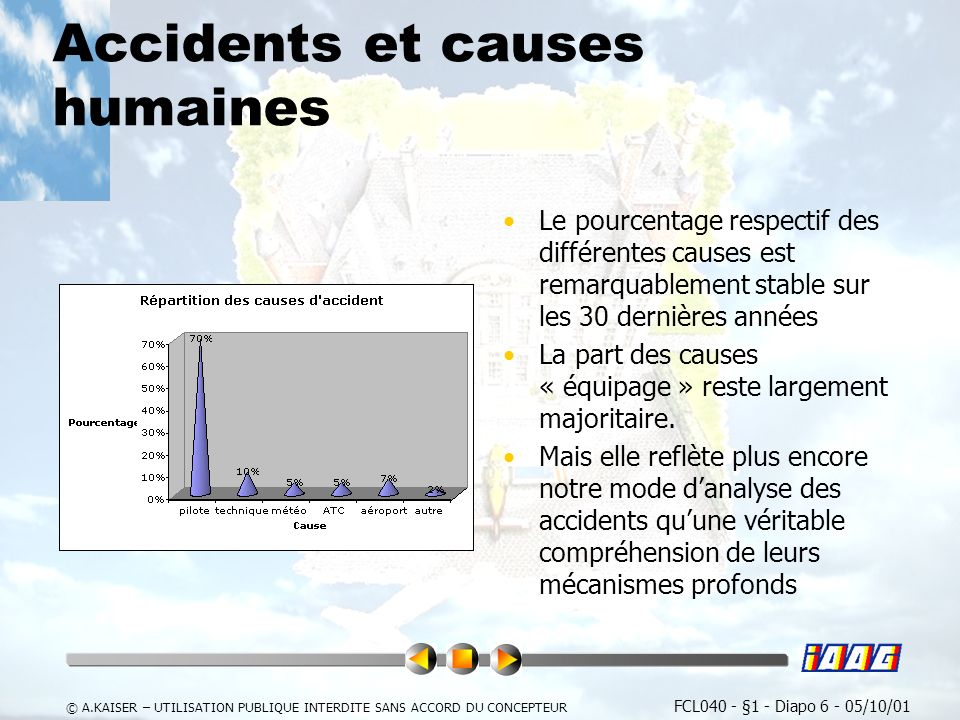 Accidents et causes humaines