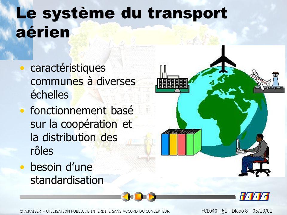 Le système du transport aérien