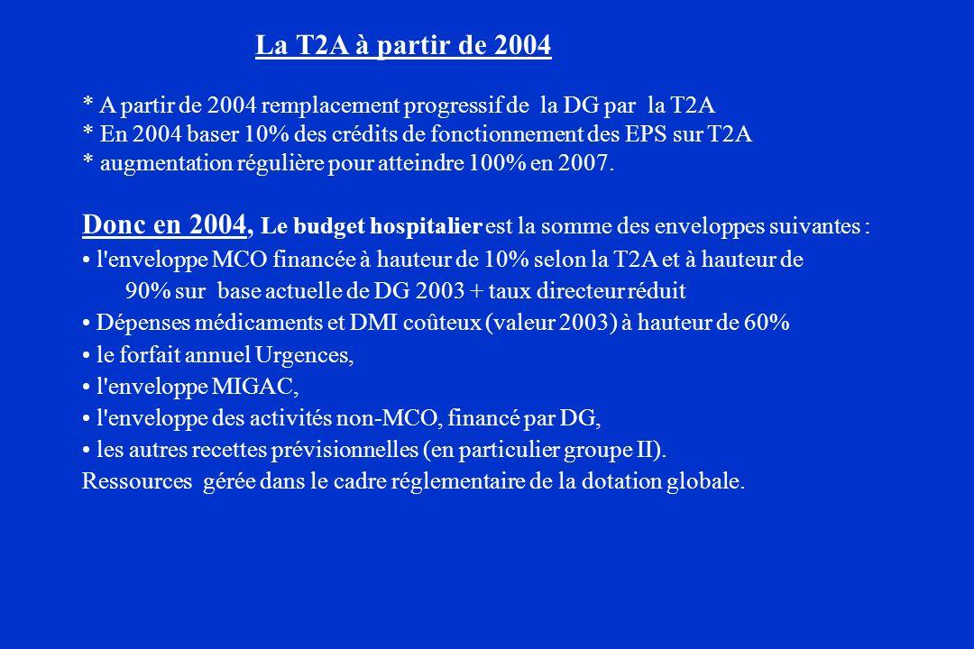 La T2A à partir de 2004 * A partir de 2004 remplacement progressif de la DG par la T2A.