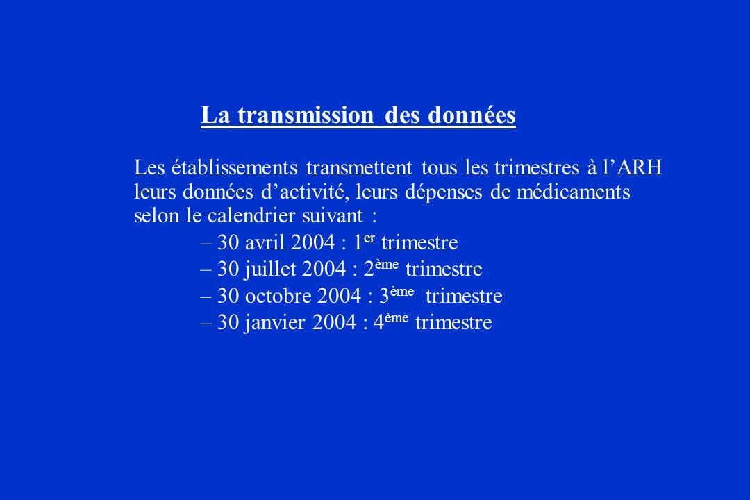 La transmission des données