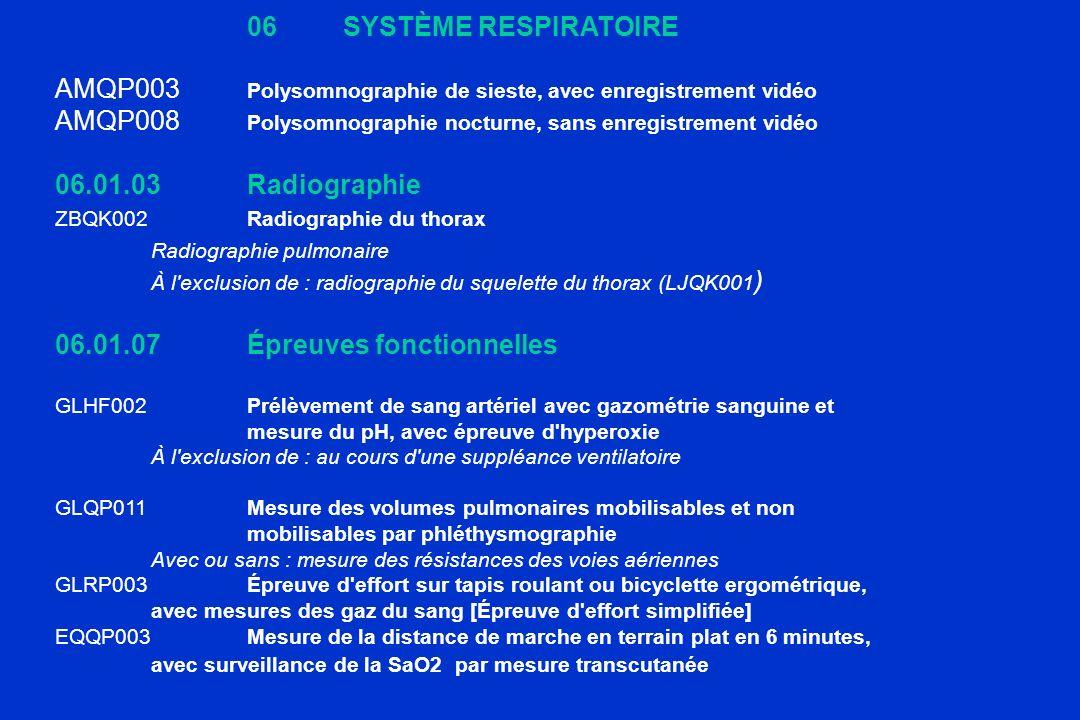 06 SYSTÈME RESPIRATOIRE AMQP003 Polysomnographie de sieste, avec enregistrement vidéo. AMQP008 Polysomnographie nocturne, sans enregistrement vidéo.