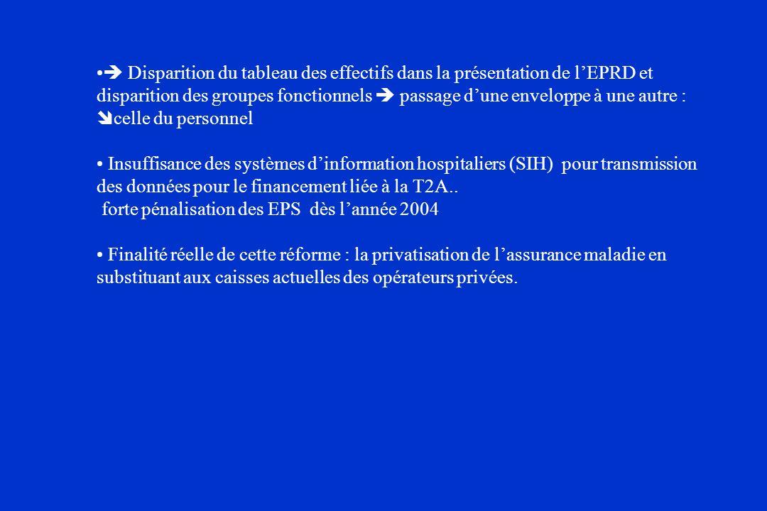  Disparition du tableau des effectifs dans la présentation de l'EPRD et disparition des groupes fonctionnels  passage d'une enveloppe à une autre : celle du personnel