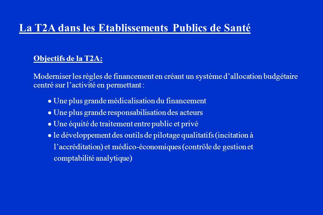 La T2A dans les Etablissements Publics de Santé