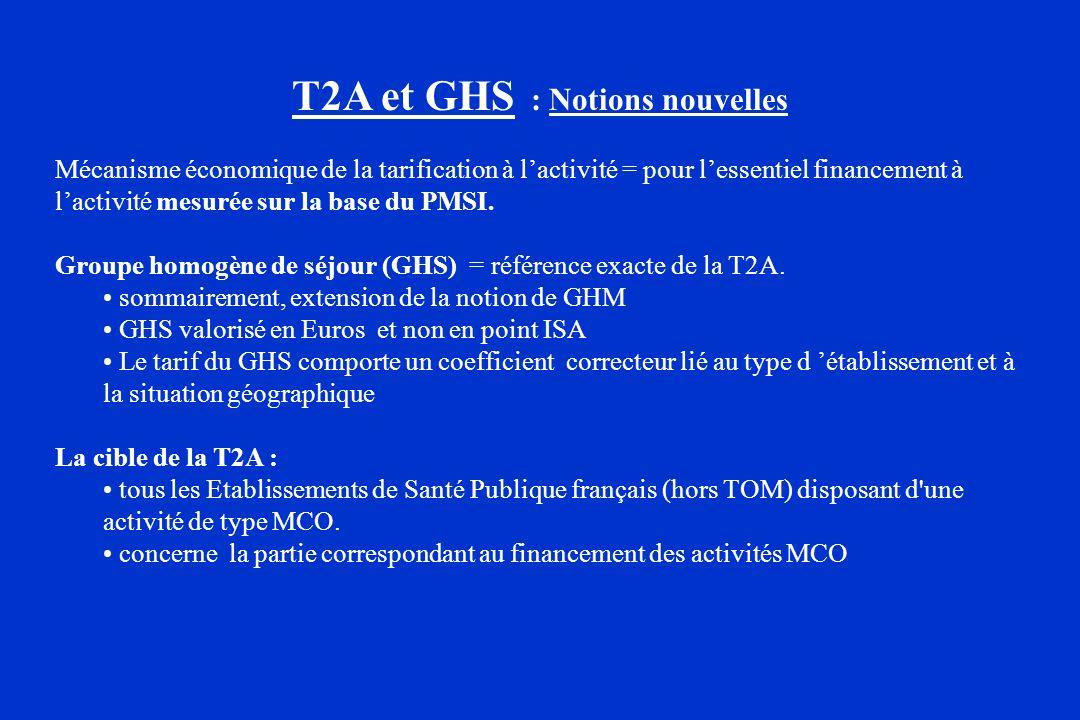 T2A et GHS : Notions nouvelles