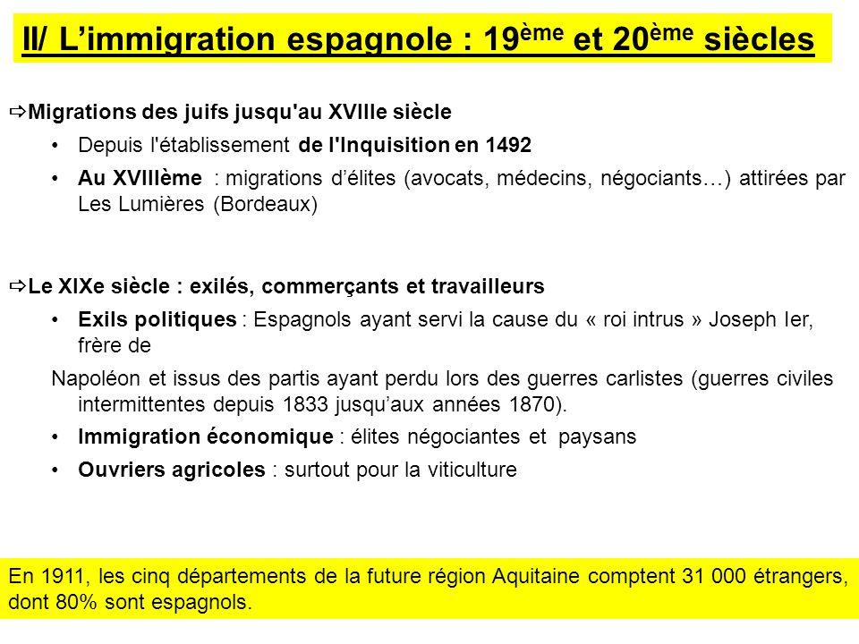 II/ L'immigration espagnole : 19ème et 20ème siècles