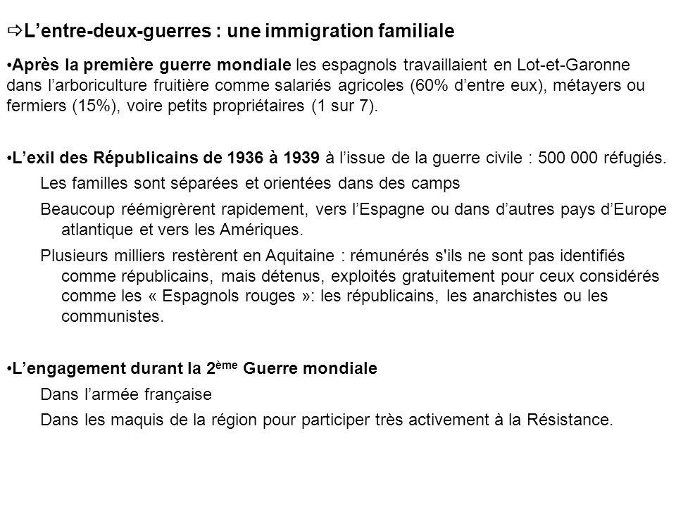 L'entre-deux-guerres : une immigration familiale