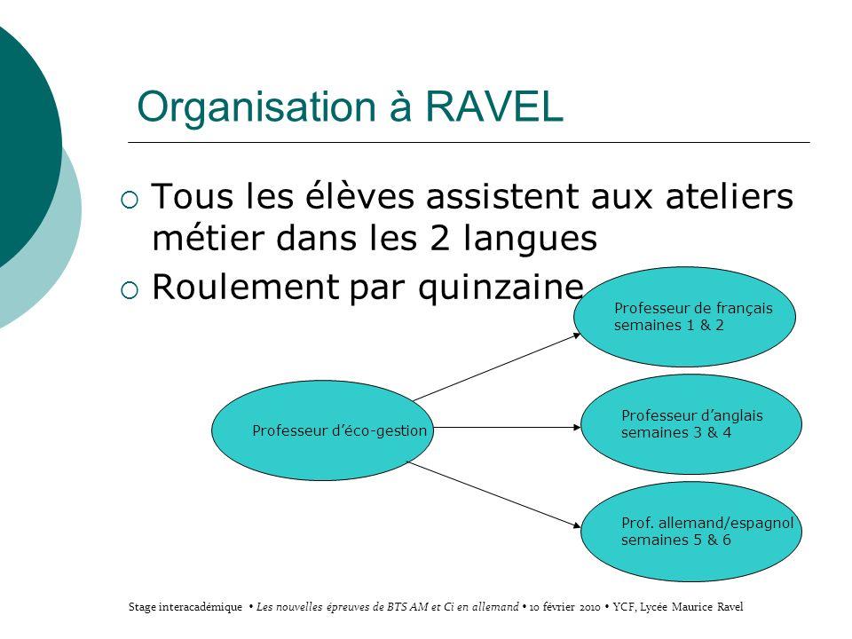 Organisation à RAVEL Tous les élèves assistent aux ateliers métier dans les 2 langues. Roulement par quinzaine.