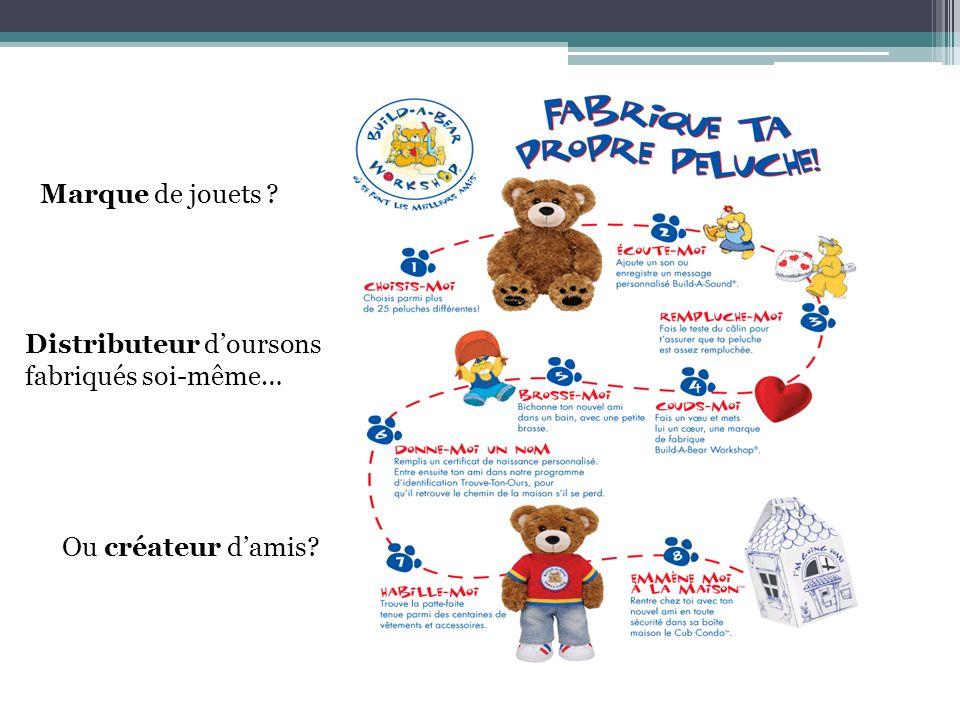 Marque de jouets Distributeur d'oursons fabriqués soi-même… Ou créateur d'amis