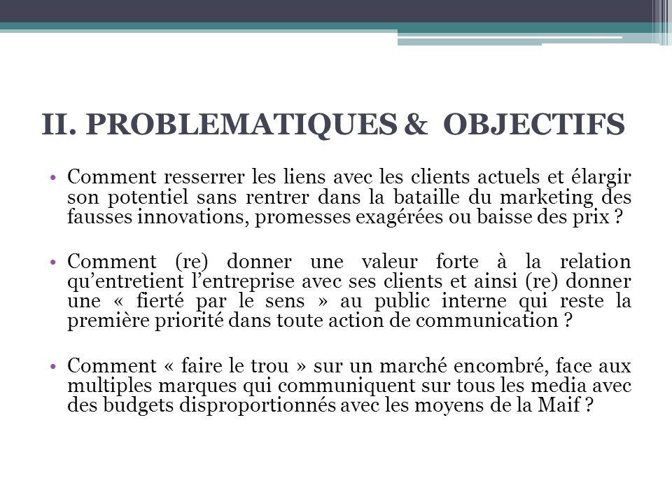 II. PROBLEMATIQUES & OBJECTIFS