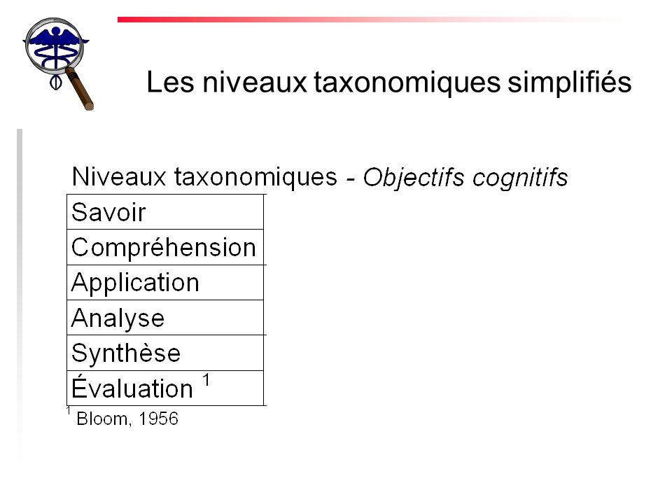 Les niveaux taxonomiques simplifiés