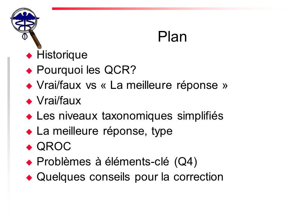 Plan Historique Pourquoi les QCR