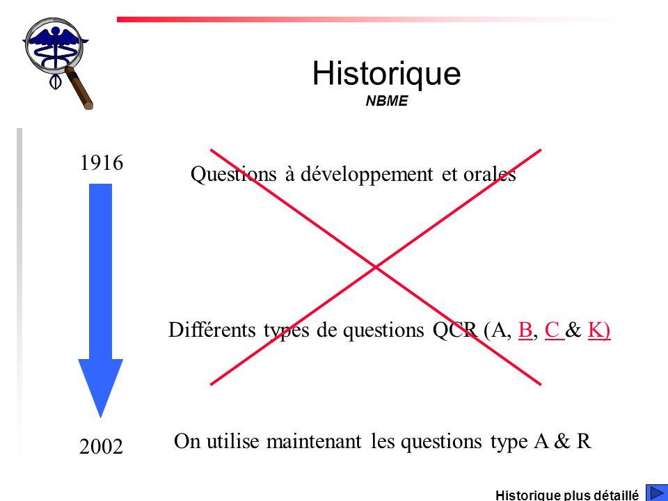 Historique NBME 1916 Questions à développement et orales