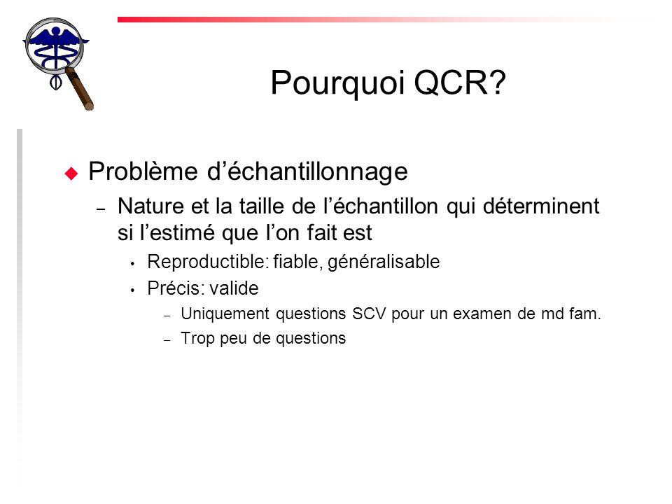 Pourquoi QCR Problème d'échantillonnage