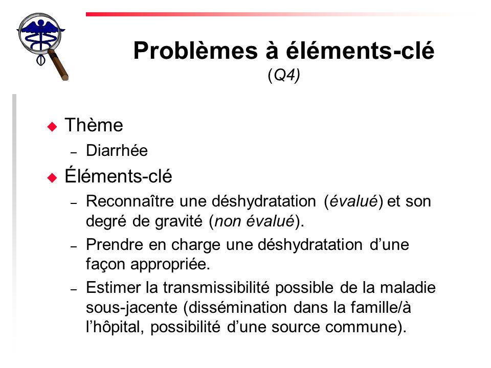 Problèmes à éléments-clé (Q4)