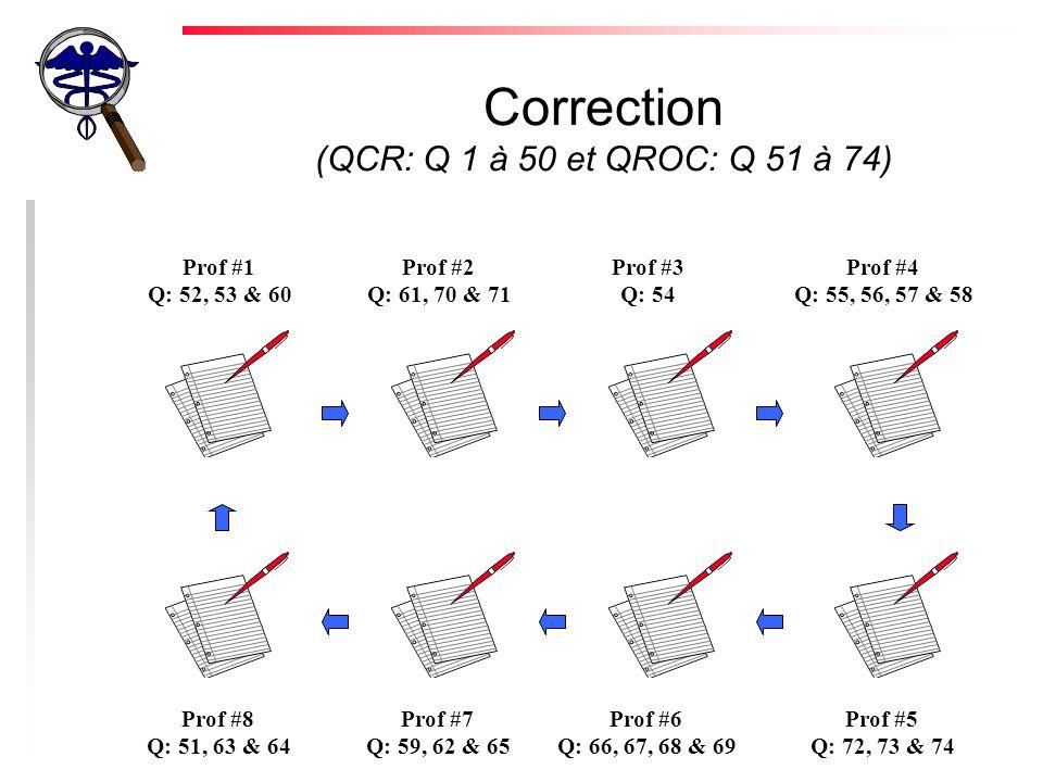 Correction (QCR: Q 1 à 50 et QROC: Q 51 à 74)