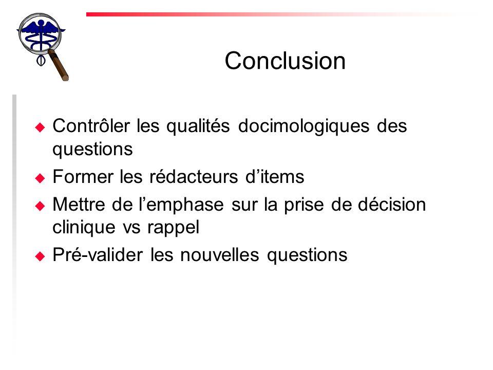Conclusion Contrôler les qualités docimologiques des questions