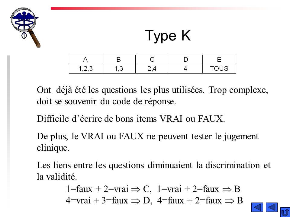 Type K Ont déjà été les questions les plus utilisées. Trop complexe, doit se souvenir du code de réponse.