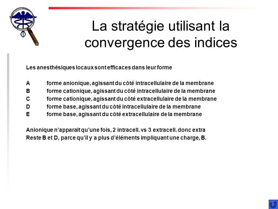 La stratégie utilisant la convergence des indices