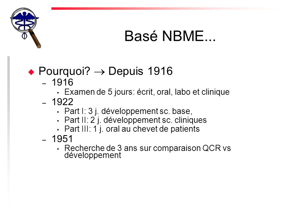 Basé NBME... Pourquoi  Depuis 1916 1916 1922 1951