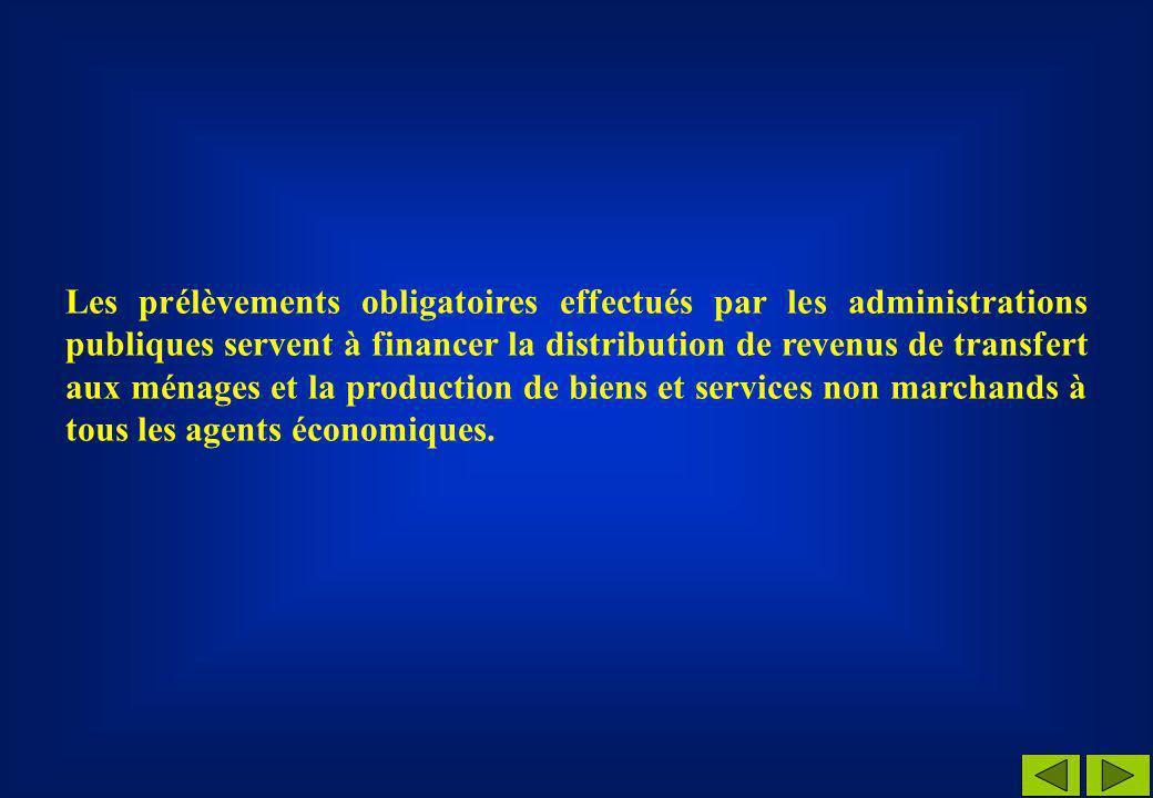 Les prélèvements obligatoires effectués par les administrations publiques servent à financer la distribution de revenus de transfert aux ménages et la production de biens et services non marchands à tous les agents économiques.
