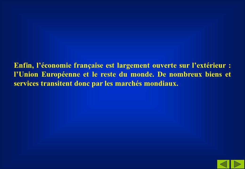 Enfin, l'économie française est largement ouverte sur l'extérieur : l'Union Européenne et le reste du monde.