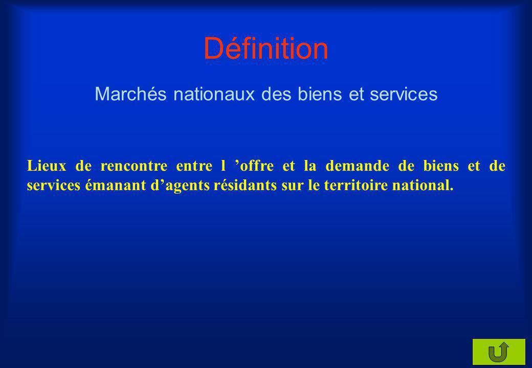 Marchés nationaux des biens et services