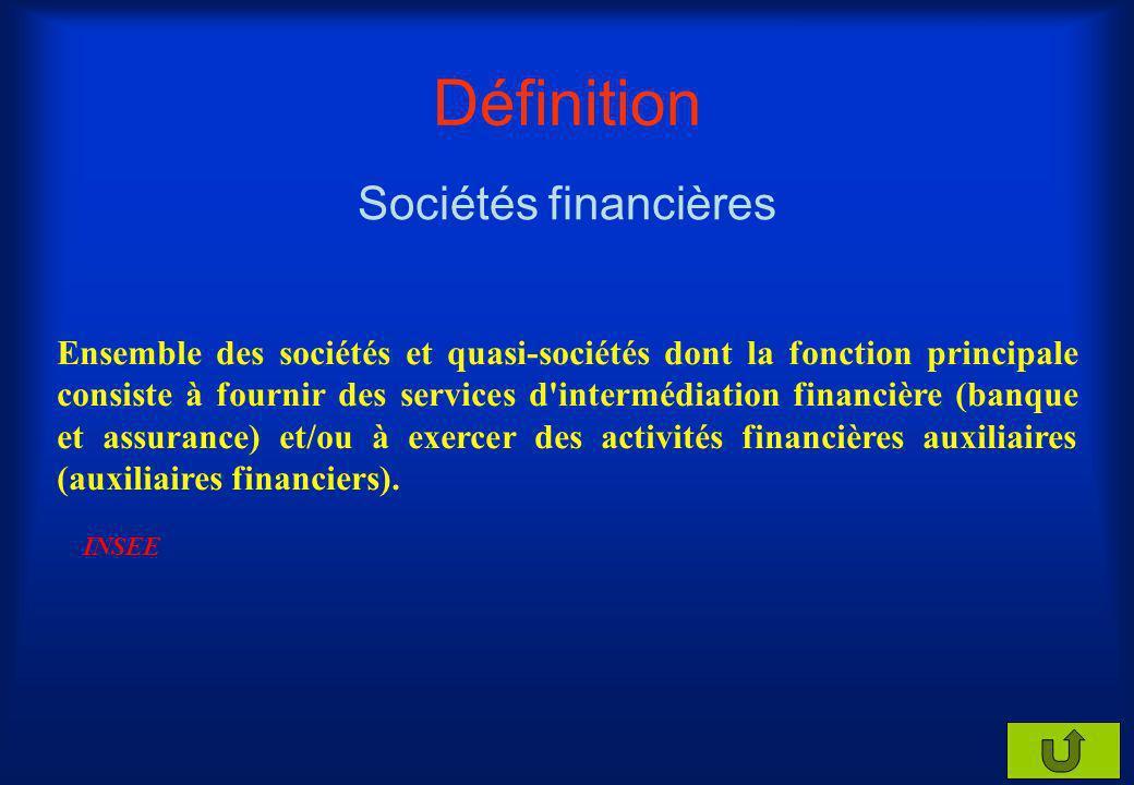 Définition Sociétés financières