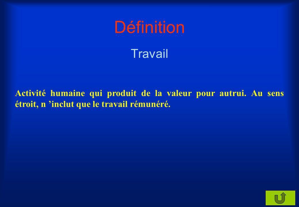 Définition Travail. Activité humaine qui produit de la valeur pour autrui.
