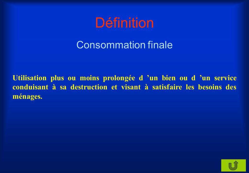 Définition Consommation finale