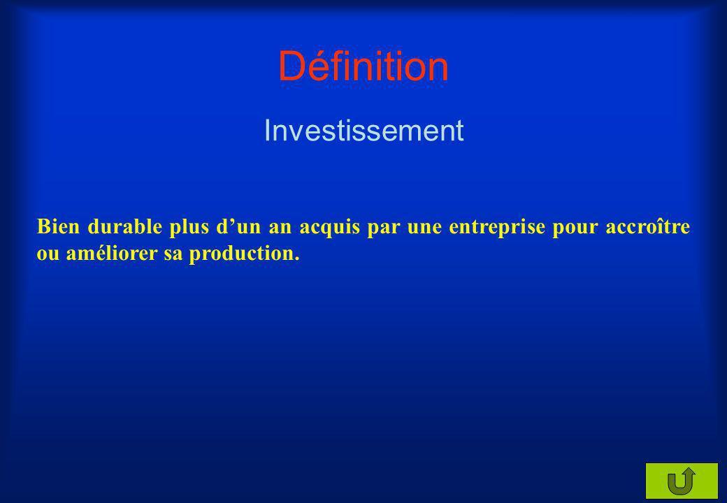 Définition Investissement