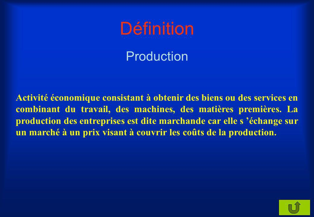 Définition Production
