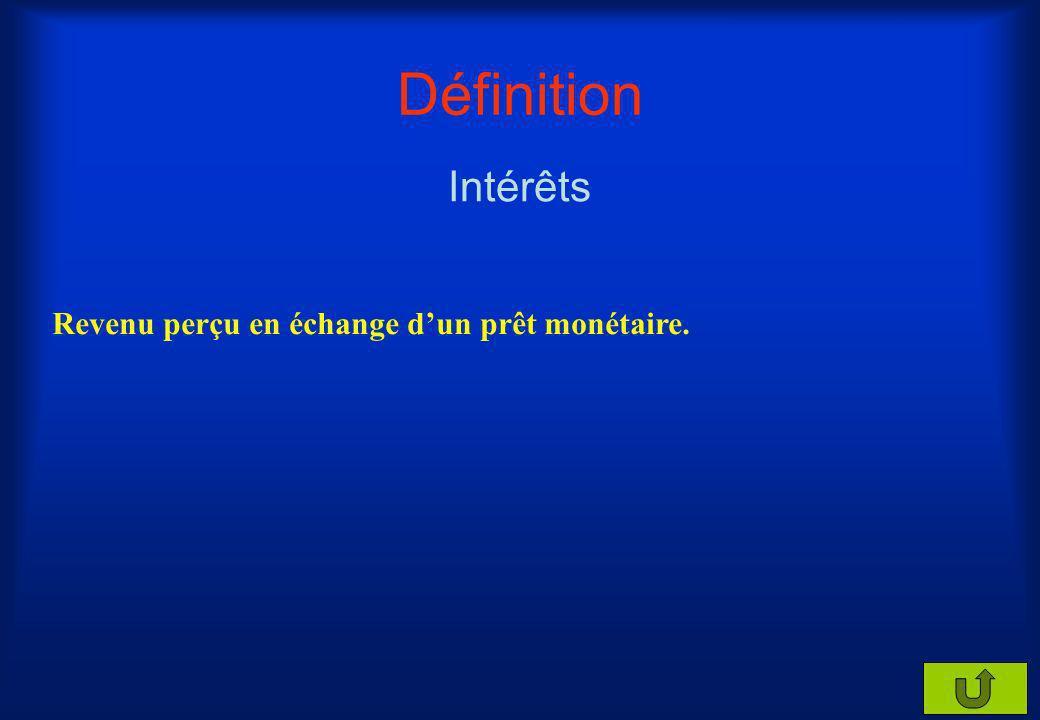 Définition Intérêts Revenu perçu en échange d'un prêt monétaire.