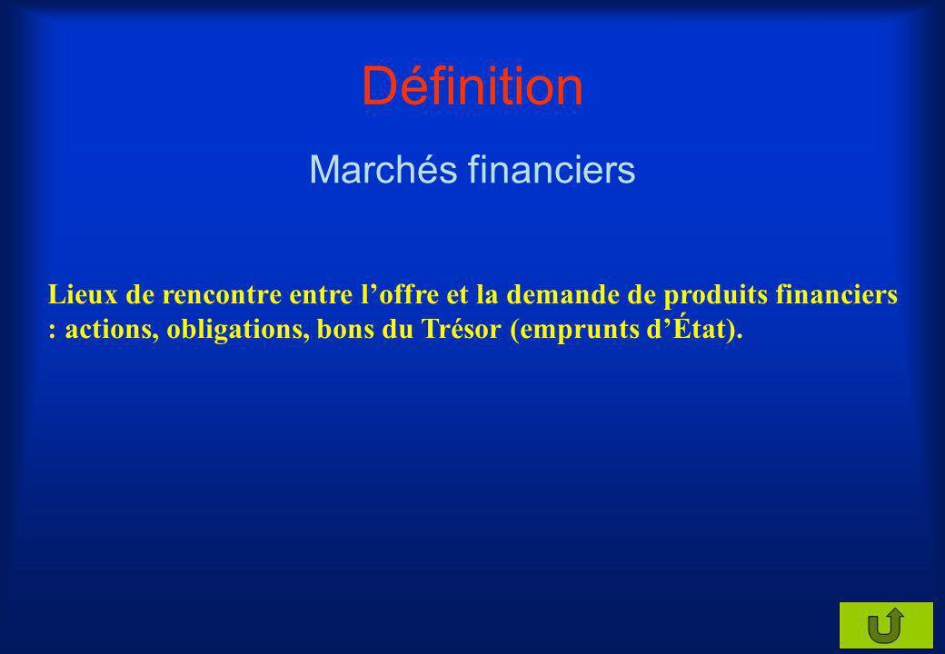 Définition Marchés financiers