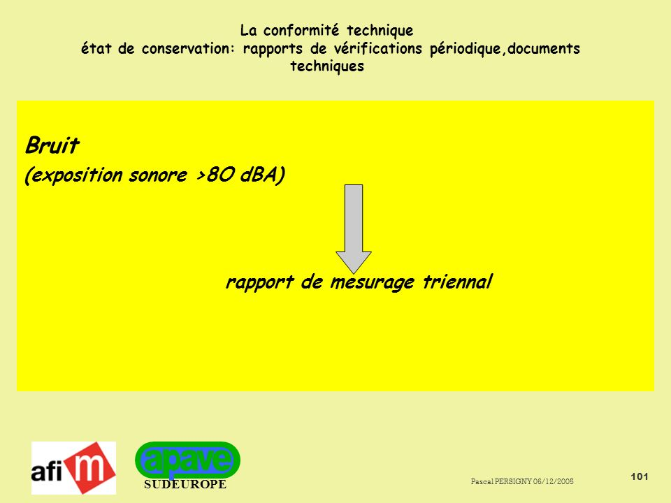 Bruit (exposition sonore >8O dBA) rapport de mesurage triennal