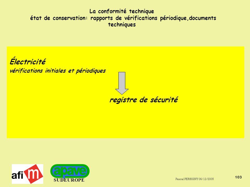 Électricité registre de sécurité