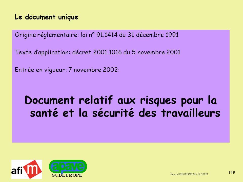Le document unique Origine réglementaire: loi n° 91.1414 du 31 décembre 1991. Texte d'application: décret 2001.1016 du 5 novembre 2001.