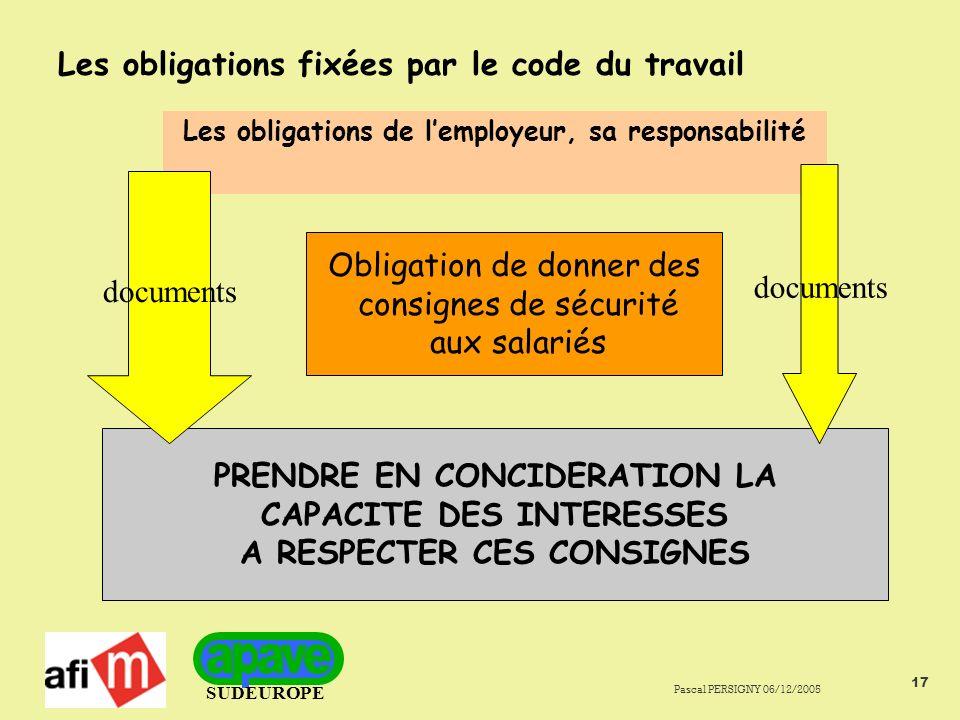Les obligations fixées par le code du travail